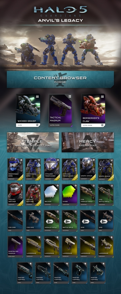 Halo 5 Anvil's Legacy REQs