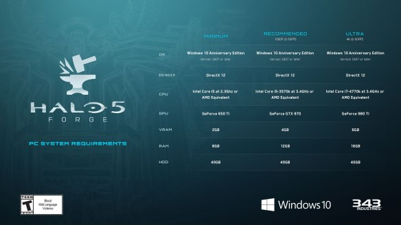 Halo 5 Forge Windows 10 System Requirements